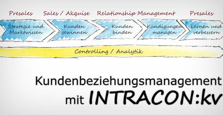 kundenbeziehungsmanagement mit intracon-kv